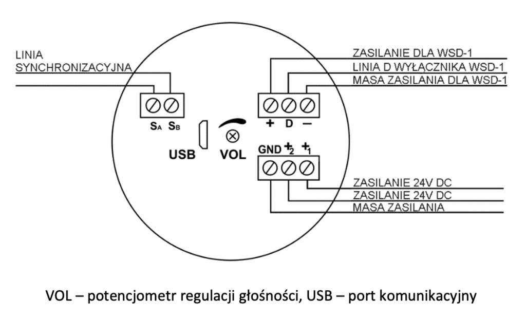Schemat podłączenia sygnalizatora SG-Pgw3