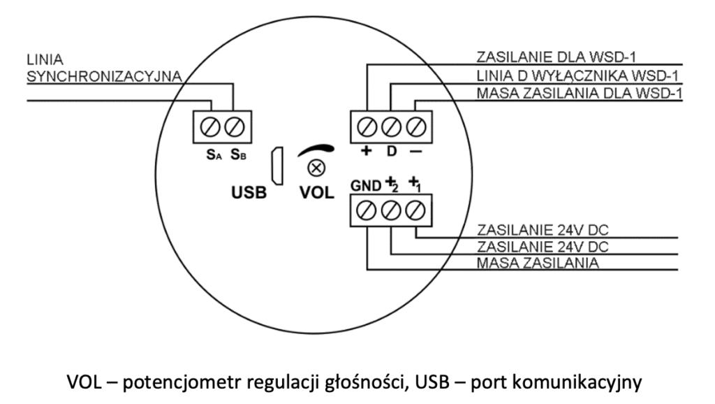Schemat podłączenia sygnalizatora SGO-Pgw