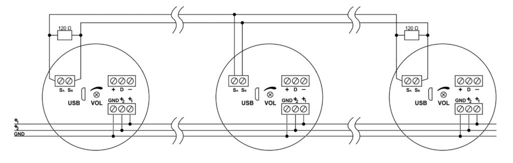 Schemat synchronizacji sieci sygnalizatorów SG-Pgw3