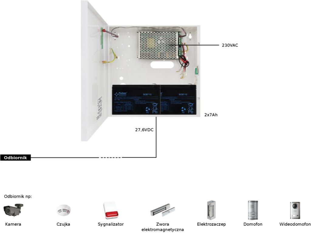 HPSB 13,8V/7A/17Ah zasilacz buforowy impulsowy
